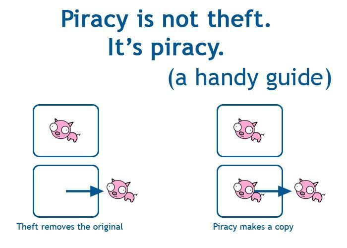 Piracy isn't theft